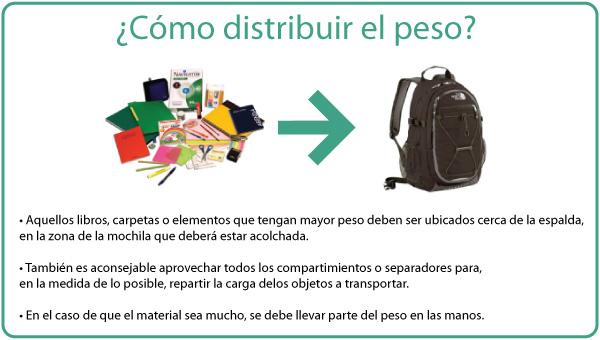 distribucion_peso